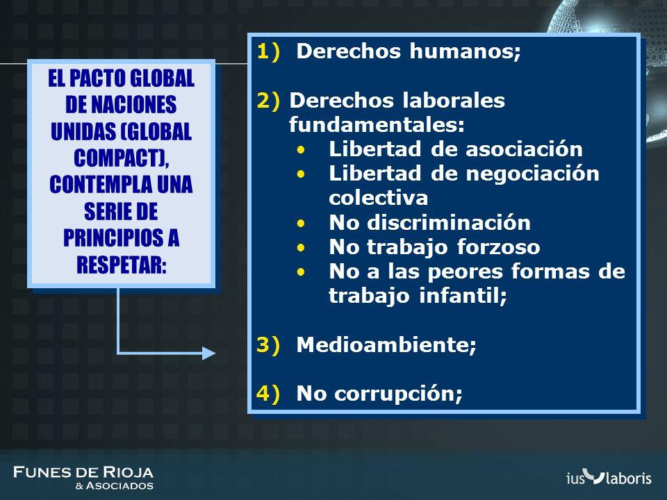 1) Derechos humanos; 2)Derechos laborales fundamentales: Libertad de asociación Libertad de negociación colectiva No discriminación No trabajo forzoso