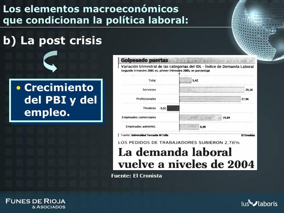 Los elementos macroeconómicos que condicionan la política laboral: b) La post crisis Fuente: El Cronista Crecimiento del PBI y del empleo.