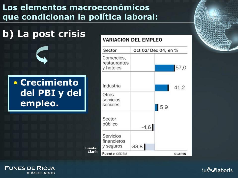 Los elementos macroeconómicos que condicionan la política laboral: b) La post crisis Fuente: Clarín Crecimiento del PBI y del empleo.