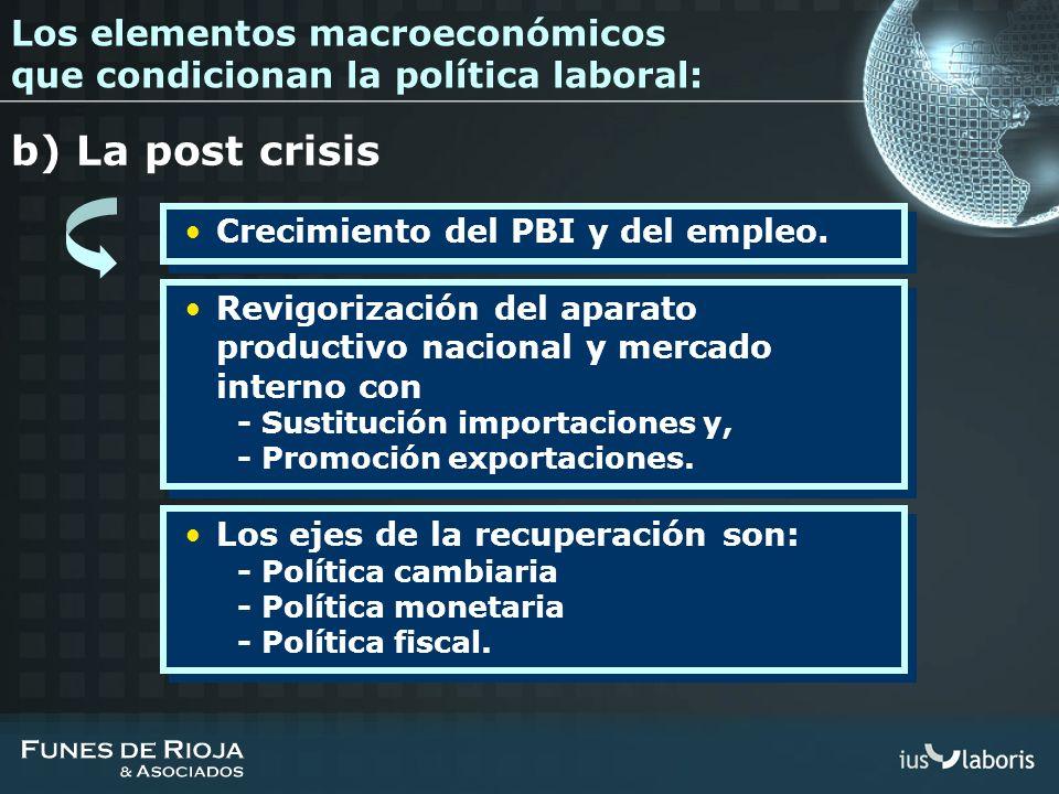 Los elementos macroeconómicos que condicionan la política laboral: b) La post crisis Crecimiento del PBI y del empleo. Los ejes de la recuperación son