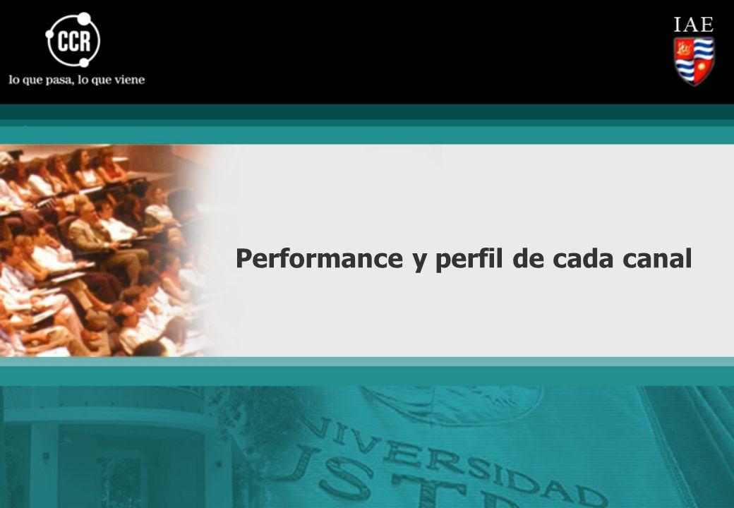 Performance y perfil de cada canal