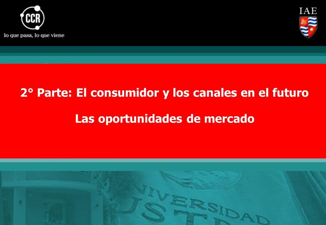 Las oportunidades de mercado 2° Parte: El consumidor y los canales en el futuro