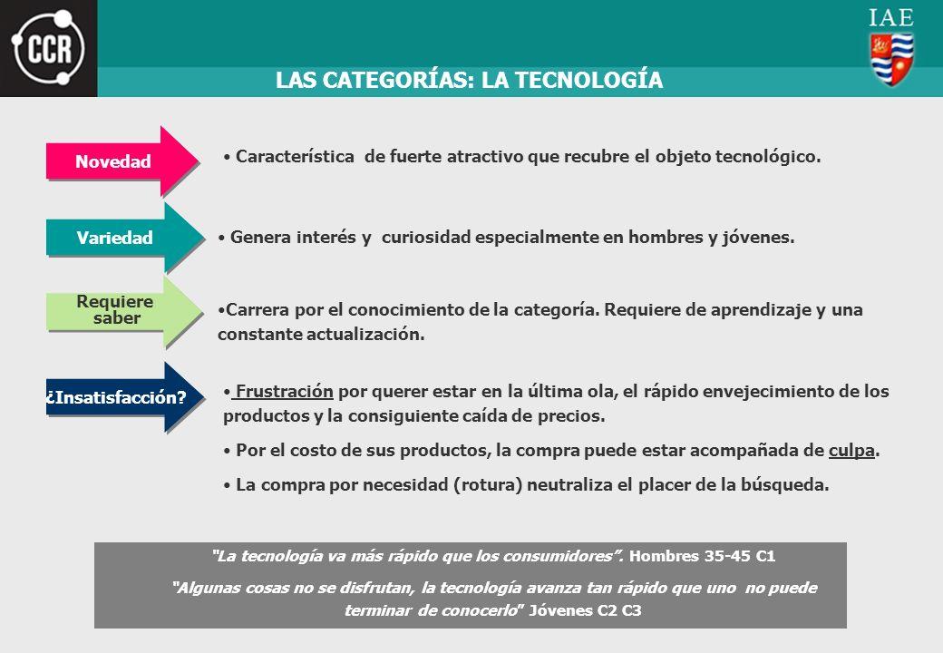 LAS CATEGORÍAS: LA TECNOLOGÍA Característica de fuerte atractivo que recubre el objeto tecnológico. Novedad Variedad Requiere saber Requiere saber ¿In