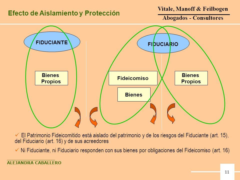 Efecto de Aislamiento y Protección 9 ALEJANDRA CABALLERO FIDUCIANTE FIDUCIARIO Bienes Propios Fideicomiso Bienes Propios El Patrimonio Fideicomitido e