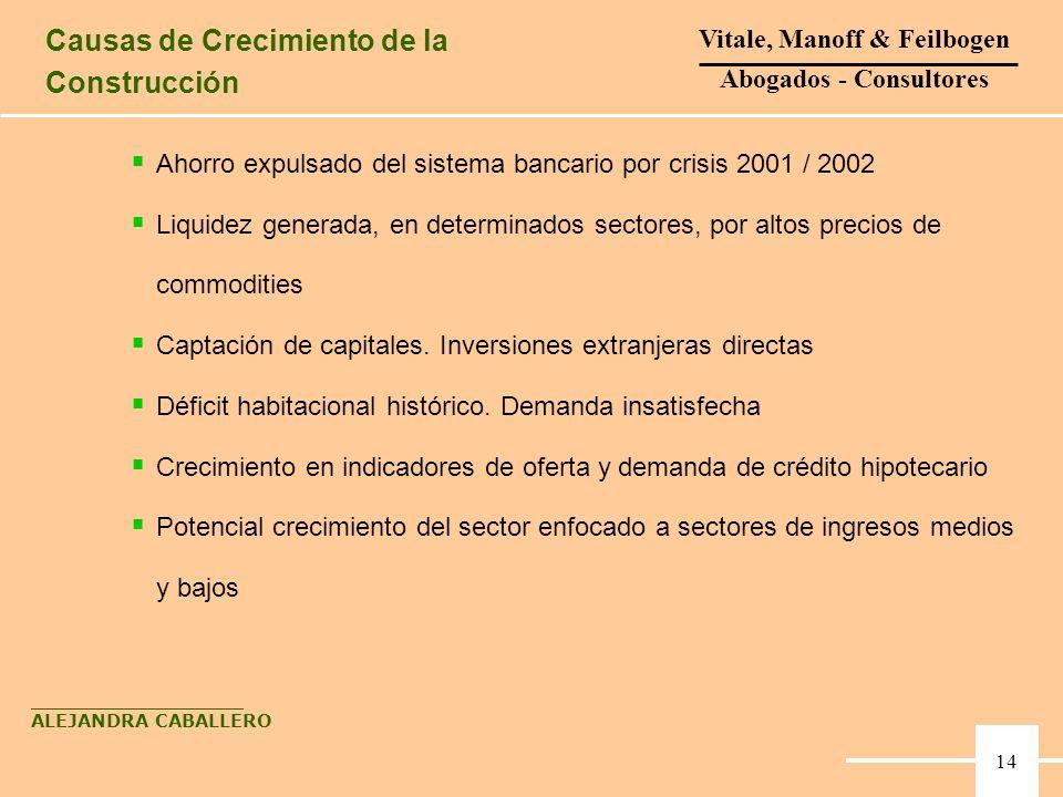 Ahorro expulsado del sistema bancario por crisis 2001 / 2002 Liquidez generada, en determinados sectores, por altos precios de commodities Captación d