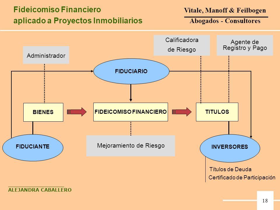 FIDUCIANTE FIDUCIARIO INVERSORES FIDEICOMISO FINANCIERO BIENES TITULOS Mejoramiento de Riesgo Calificadora de Riesgo Administrador Agente de Registro