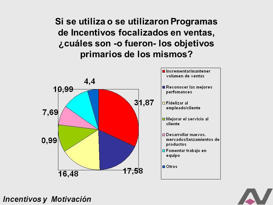 Incentivos y Motivación Si se utiliza o se utilizaron Programas de Incentivos focalizados en ventas, ¿cuáles son -o fueron- los objetivos primarios de los mismos