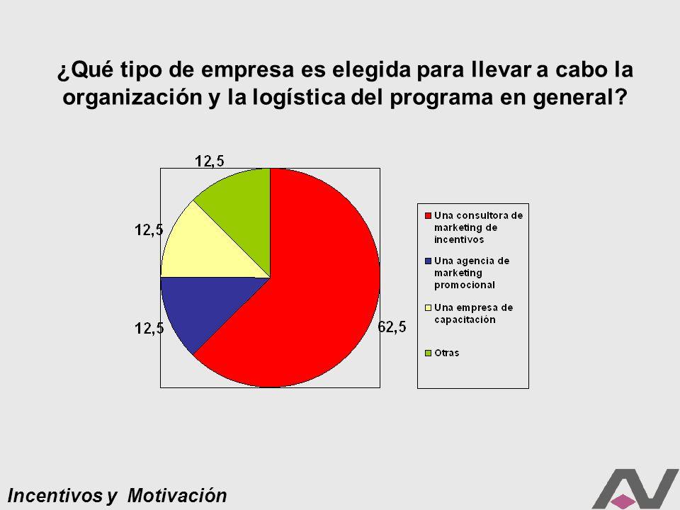 Incentivos y Motivación ¿Qué tipo de empresa es elegida para llevar a cabo la organización y la logística del programa en general