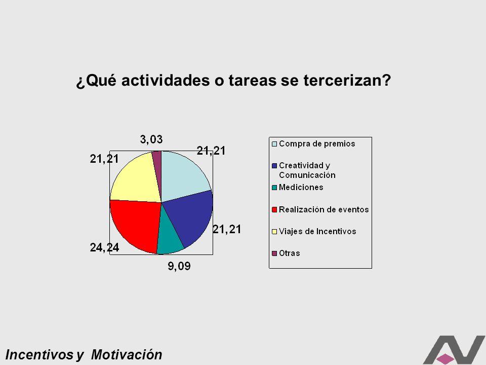 Incentivos y Motivación ¿Qué actividades o tareas se tercerizan