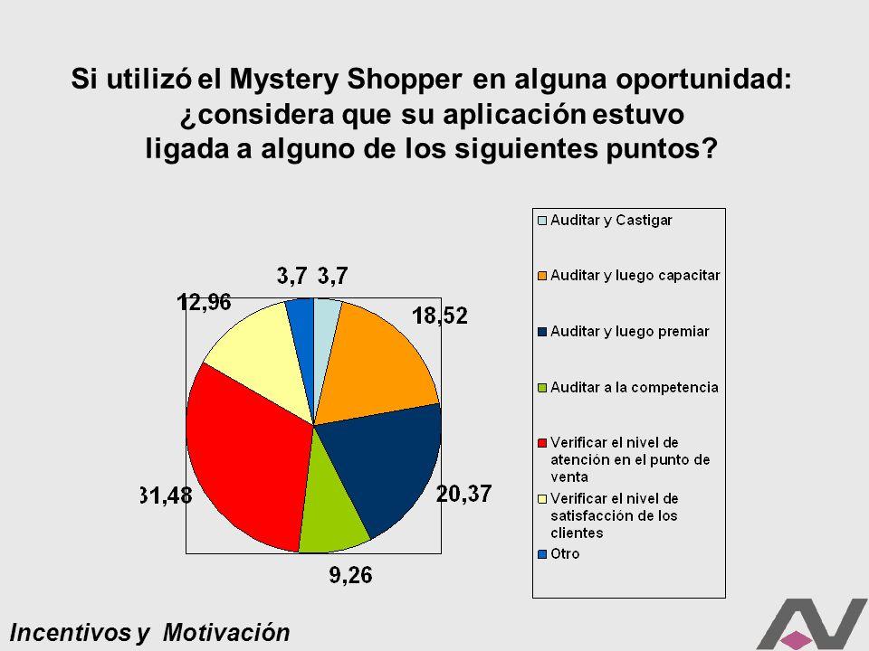 Incentivos y Motivación Si utilizó el Mystery Shopper en alguna oportunidad: ¿considera que su aplicación estuvo ligada a alguno de los siguientes puntos