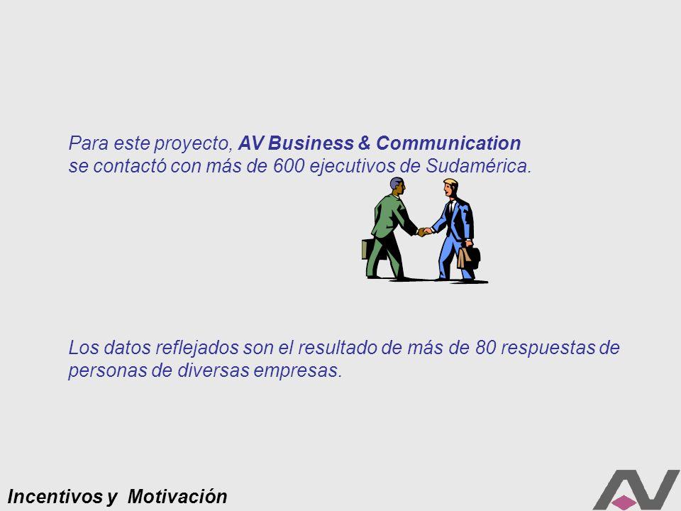 Rubro de empresas que apuntan a los programas de motivación Incentivos y Motivación
