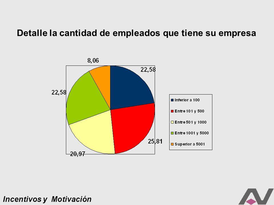 Detalle la cantidad de empleados que tiene su empresa