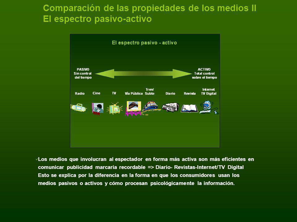Comparación de las propiedades de los medios II El espectro pasivo-activo Los medios que involucran al espectador en forma más activa son más eficient