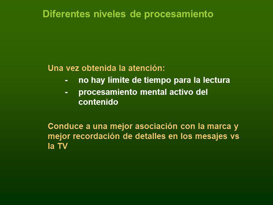 Diferentes niveles de procesamiento Una vez obtenida la atención: -no hay límite de tiempo para la lectura -procesamiento mental activo del contenido