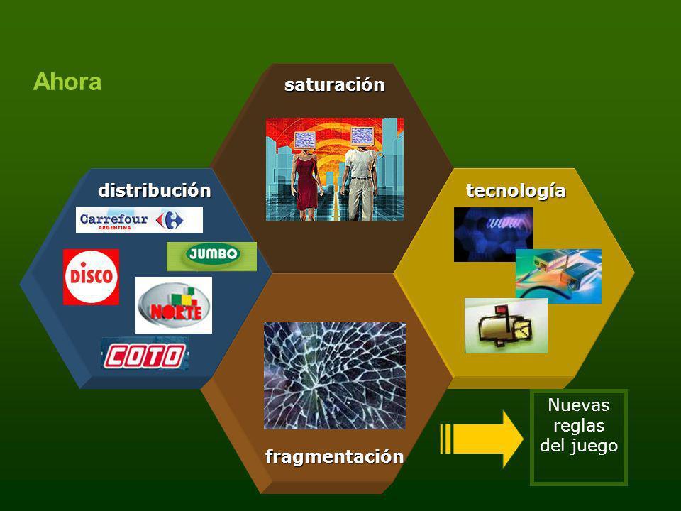 Ahora distribución saturación Nuevas reglas del juego fragmentación tecnología