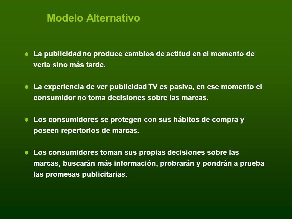 Modelo Alternativo La publicidad no produce cambios de actitud en el momento de verla sino más tarde. La experiencia de ver publicidad TV es pasiva, e