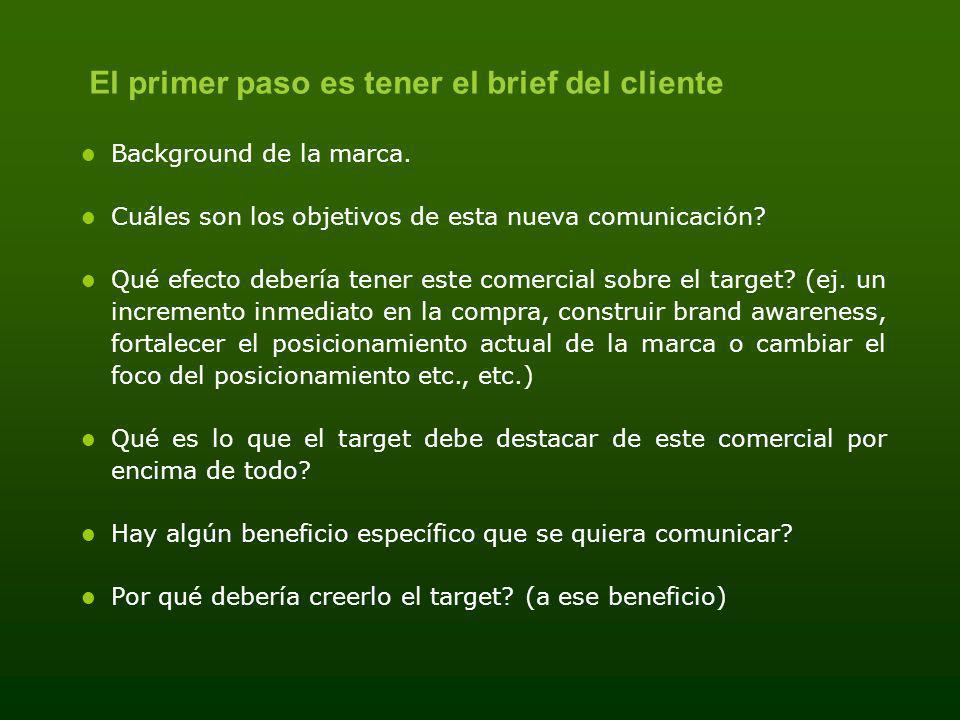 El primer paso es tener el brief del cliente Background de la marca. Cuáles son los objetivos de esta nueva comunicación? Qué efecto debería tener est