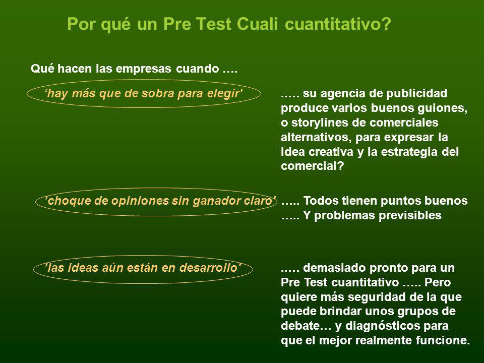 Por qué un Pre Test Cuali cuantitativo? hay más que de sobra para elegir'..… su agencia de publicidad produce varios buenos guiones, o storylines de c