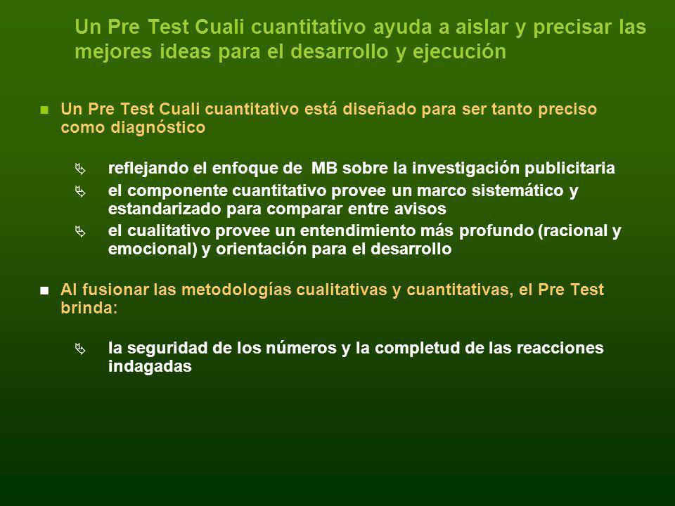 Un Pre Test Cuali cuantitativo ayuda a aislar y precisar las mejores ideas para el desarrollo y ejecución Un Pre Test Cuali cuantitativo está diseñado
