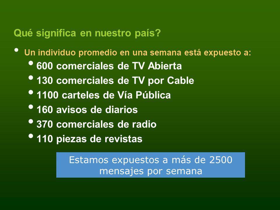 Qué significa en nuestro país? Un individuo promedio en una semana está expuesto a: 600 comerciales de TV Abierta 130 comerciales de TV por Cable 1100