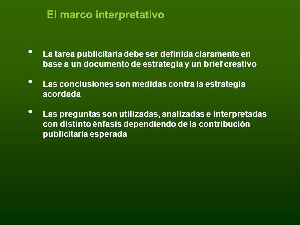 El marco interpretativo La tarea publicitaria debe ser definida claramente en base a un documento de estrategia y un brief creativo Las conclusiones s