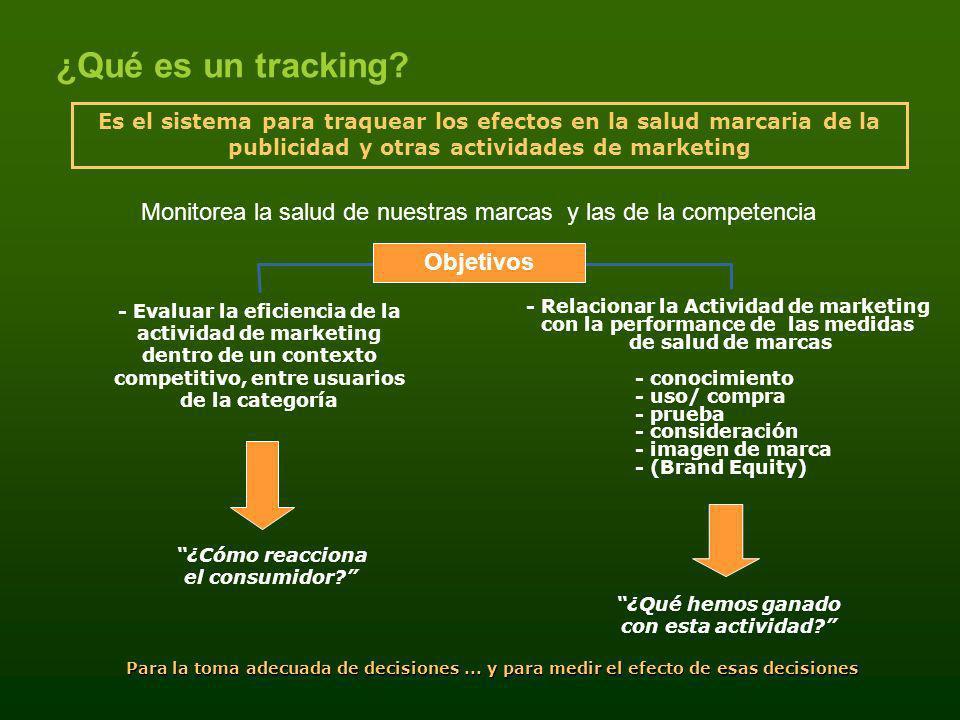 ¿Qué es un tracking? Objetivos - Evaluar la eficiencia de la actividad de marketing dentro de un contexto competitivo, entre usuarios de la categoría