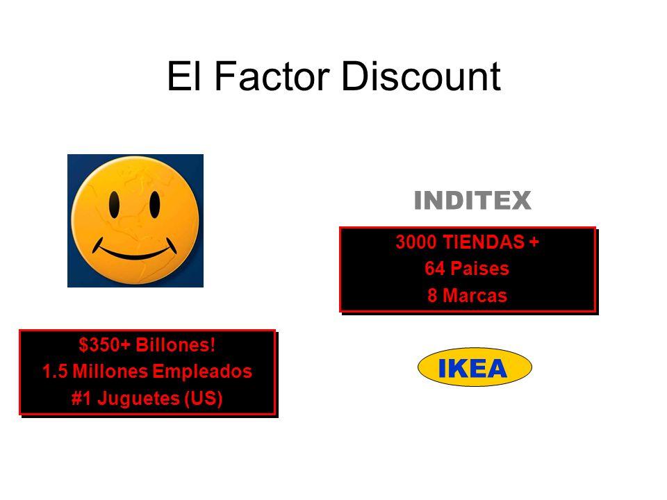 INDITEX IKEA El Factor Discount $350+ Billones! 1.5 Millones Empleados #1 Juguetes (US) $350+ Billones! 1.5 Millones Empleados #1 Juguetes (US) 3000 T