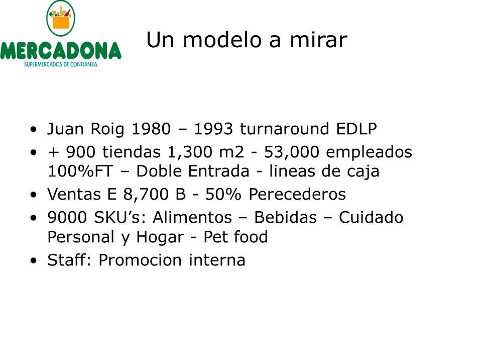 Un modelo a mirar Juan Roig 1980 – 1993 turnaround EDLP + 900 tiendas 1,300 m2 - 53,000 empleados 100%FT – Doble Entrada - lineas de caja Ventas E 8,7