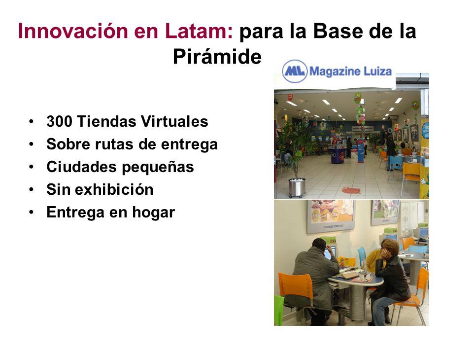 Innovación en Latam: para la Base de la Pirámide 300 Tiendas Virtuales Sobre rutas de entrega Ciudades pequeñas Sin exhibición Entrega en hogar