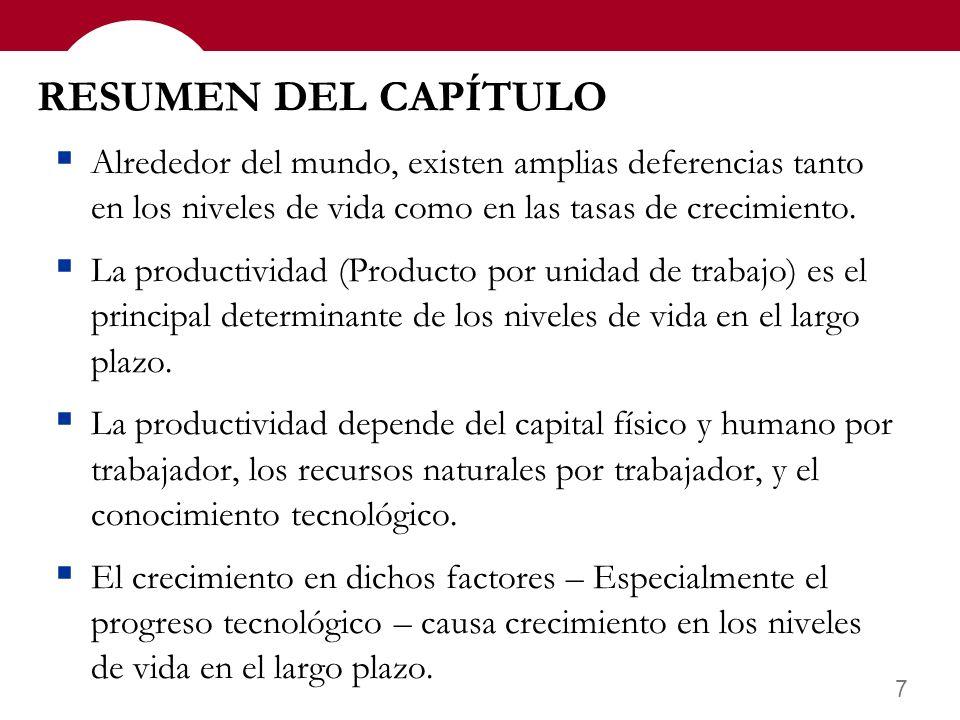 6 CONCLUSIÓN En el largo plazo, los niveles de vida se encuentran determinados por la productividad Las políticas que afectan los determinantes de la