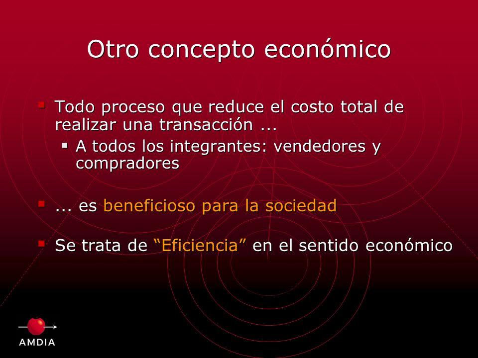Otro concepto económico Todo proceso que reduce el costo total de realizar una transacción...