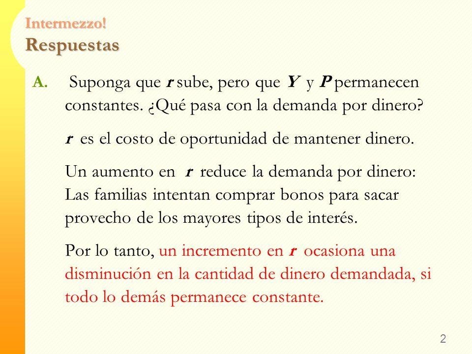 Intermezzo! Los determinantes de la Demanda por dinero A.Suponga que r sube, pero que Y y P permanecen constantes. ¿Qué pasa con la demanda por dinero