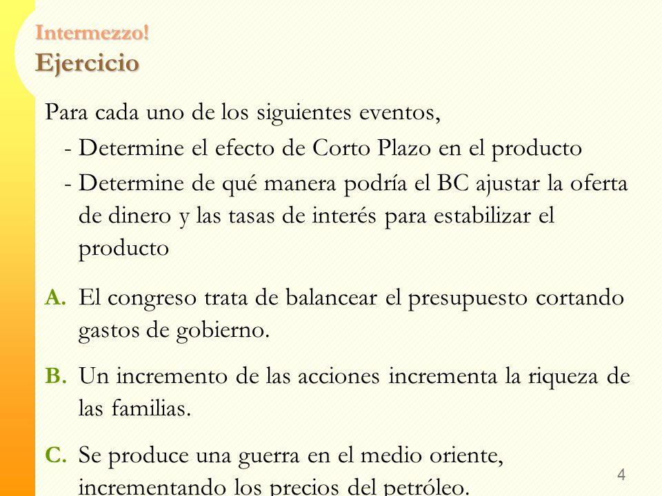 Intermezzo! Respuestas B. Suponga que P sube, pero que Y y r permanecen constantes. ¿Qué pasa con la demanda por dinero? Si Y permanece sin cambios, l