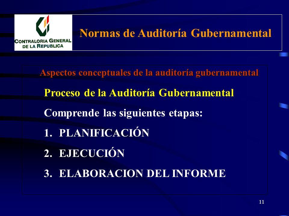 10 AUDITOR GUBERNAMENTAL Para el desempeño de su trabajo cumple: Normas de Auditoría Generalmente Aceptadas - NAGA Normas Internacionales de Auditoría