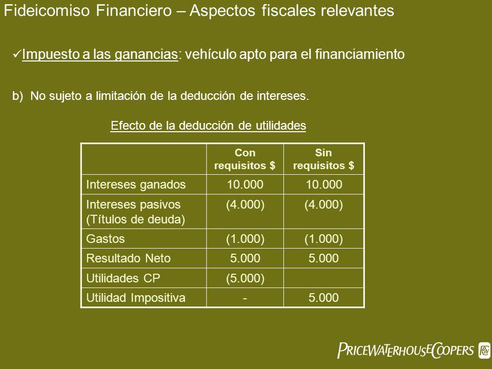b) No sujeto a limitación de la deducción de intereses. Efecto de la deducción de utilidades Con requisitos $ Sin requisitos $ Intereses ganados10.000