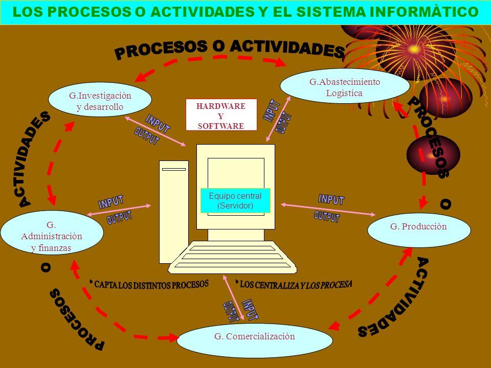 3.Cuando se trate de organizaciones de empresas o instituciones, la distintas actividades o procesos requieren de la concepción, establecimiento y ges
