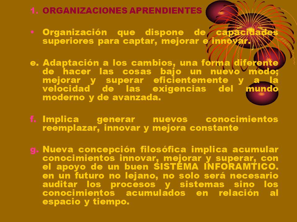 III.- ORGANIZACIONES APRENDIENTES, LA GESTIÓN MODERNA Y EL SISTEMA INFORMÁTICO. 1.ORGANIZACIONES APRENDIENTES a.Es la nueva concepción moderna de dar