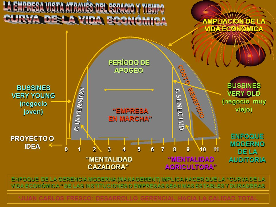 COLEGIO DE CONTADORES PUBLICOS DEL CUSCO Profesor : D D D Dr. Carlos Alfonso Egúsquiza Pereda I CONVENCIÓN NACIONAL DE INFORMÁTICA CONTABLE 2007 E–mai