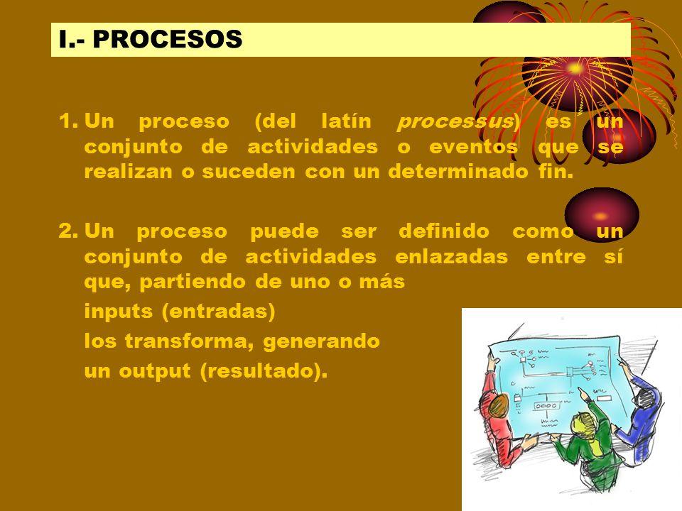 LA EMPRESA BAJO EL ENFOQUE ESTRUCTURAL FUNCION DE PRODUCCIÓN F. FINANCIERA F. DE INVEST. Y DESARROLLO F. COMERCIALIZACIÓN EL ENFOQUE ESTRUCTURAL O FUN