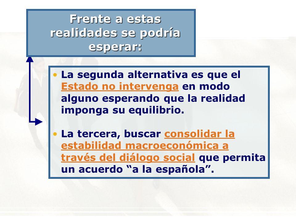 La segunda alternativa es que el Estado no intervenga en modo alguno esperando que la realidad imponga su equilibrio.