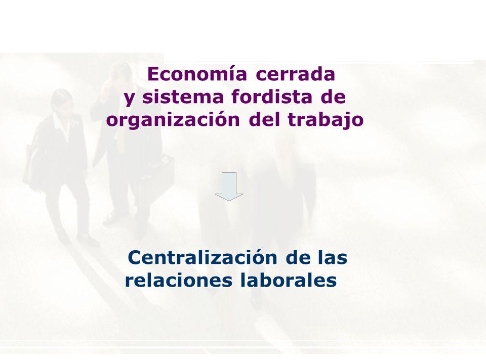 Economía cerrada y sistema fordista de organización del trabajo Centralización de las Centralización de las relaciones laborales