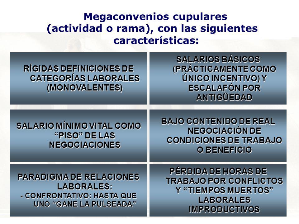 Megaconvenios cupulares Megaconvenios cupulares (actividad o rama), con las siguientes características: RÍGIDAS DEFINICIONES DE CATEGORÍAS LABORALES (MONOVALENTES) SALARIOS BÁSICOS (PRÁCTICAMENTE COMO ÚNICO INCENTIVO) Y ESCALAFÓN POR ANTIGÜEDAD SALARIO MÍNIMO VITAL COMO PISO DE LAS NEGOCIACIONES BAJO CONTENIDO DE REAL NEGOCIACIÓN DE CONDICIONES DE TRABAJO O BENEFICIO PARADIGMA DE RELACIONES LABORALES: - CONFRONTATIVO: HASTA QUE UNO GANE LA PULSEADA PÉRDIDA DE HORAS DE TRABAJO POR CONFLICTOS Y TIEMPOS MUERTOS LABORALES IMPRODUCTIVOS