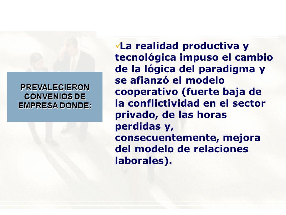 La realidad productiva y tecnológica impuso el cambio de la lógica del paradigma y se afianzó el modelo cooperativo (fuerte baja de la conflictividad en el sector privado, de las horas perdidas y, consecuentemente, mejora del modelo de relaciones laborales).