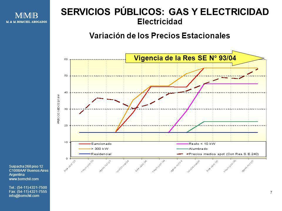 M | M | B M. & M. BOMCHIL ABOGADOS Suipacha 268 piso 12 C1008AAF Buenos Aires Argentina www.bomchil.com Tel.: (54-11) 4321-7500 Fax: (54-11) 4321-7555