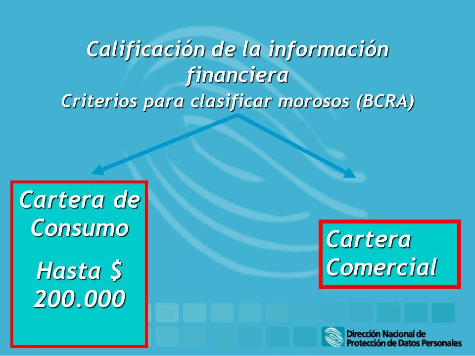 Calificación de la información financiera Criterios para clasificar morosos (BCRA) Cartera de Consumo Hasta $ 200.000 Cartera Comercial