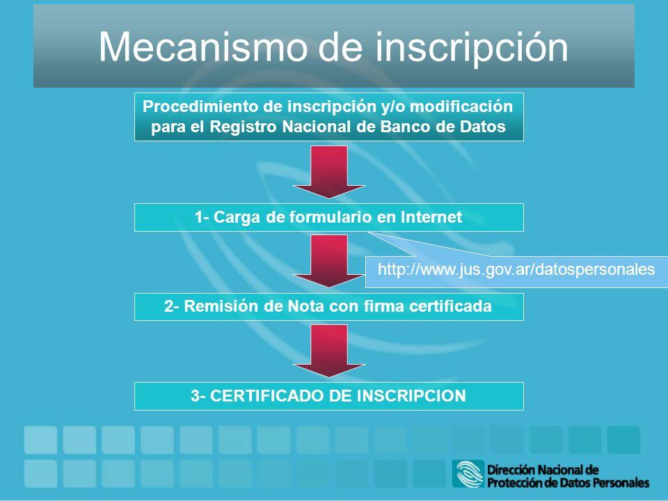 Mecanismo de inscripción Procedimiento de inscripción y/o modificación para el Registro Nacional de Banco de Datos 1- Carga de formulario en Internet 2- Remisión de Nota con firma certificada http://www.jus.gov.ar/datospersonales 3- CERTIFICADO DE INSCRIPCION