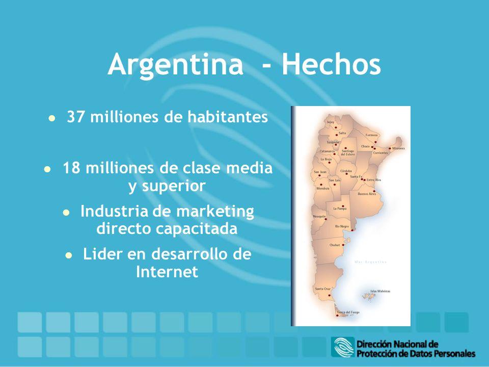 Argentina - Hechos l 37 milliones de habitantes l 18 milliones de clase media y superior l Industria de marketing directo capacitada l Lider en desarrollo de Internet