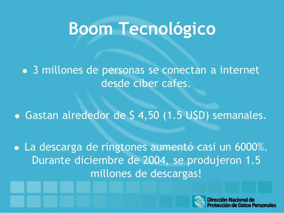 Boom Tecnológico l 3 millones de personas se conectan a internet desde ciber cafes. l Gastan alrededor de $ 4,50 (1.5 U$D) semanales. l La descarga de