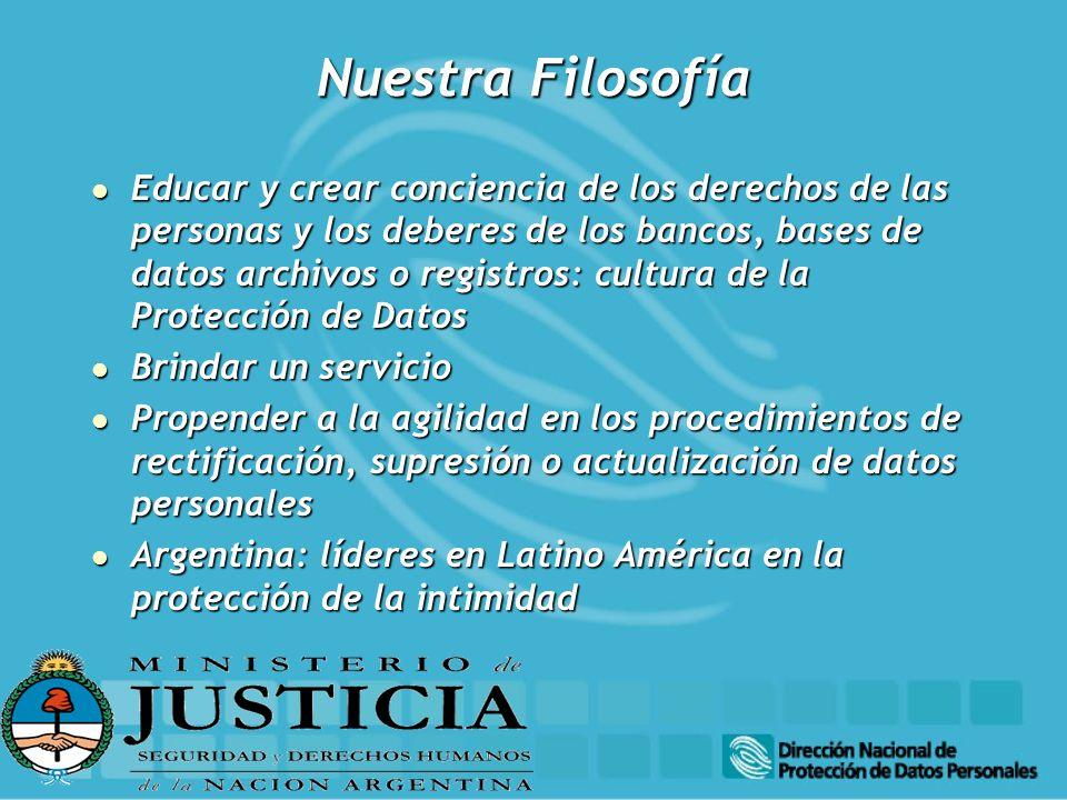 Nuestra Filosofía l Educar y crear conciencia de los derechos de las personas y los deberes de los bancos, bases de datos archivos o registros: cultur