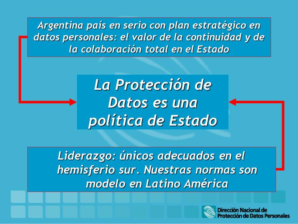 La Protección de Datos es una política de Estado Liderazgo: únicos adecuados en el hemisferio sur. Nuestras normas son modelo en Latino América Argent